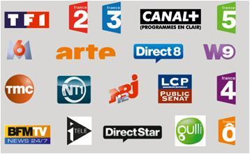 Télévision : Informations, reportages et interview